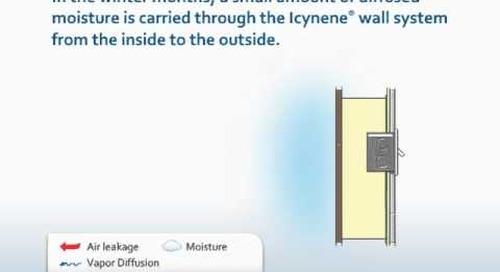 Watch animation of how Icynene spray insulation insulates homes http://www.icynene.com