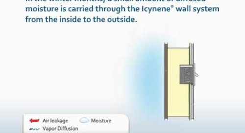 Watch animation of how Icynene spray insulation insulates homes http://www.icynene.com