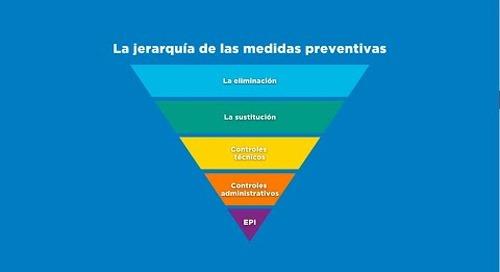 COVID-19 y volver a trabajar de forma segura: La jerarquia de las medidas preventivas