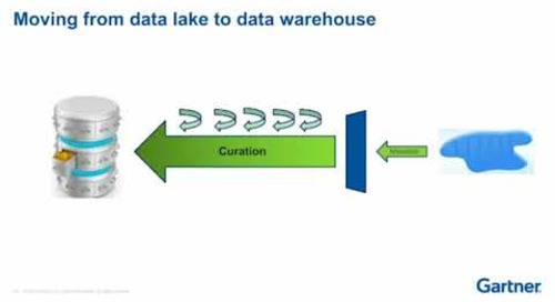 Webinar: Logical Data Access with the Data Sharehouse