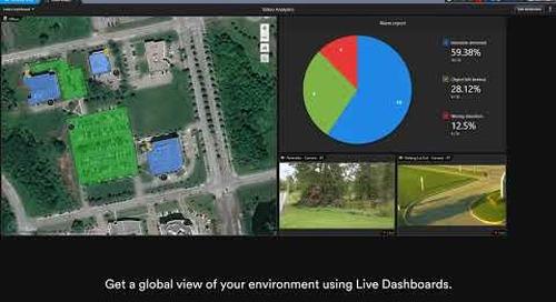 Configuration of KiwiVision™ Security video analytics