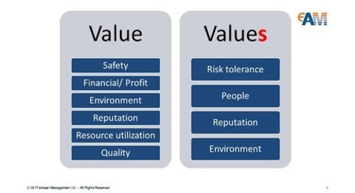 Webinar: Value, Values & Asset Management Decision Making