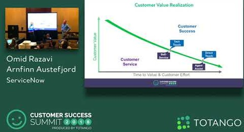 Exceeding Customer Expectations with Proactive Service - Customer Success Summit 2018 (Track 2)