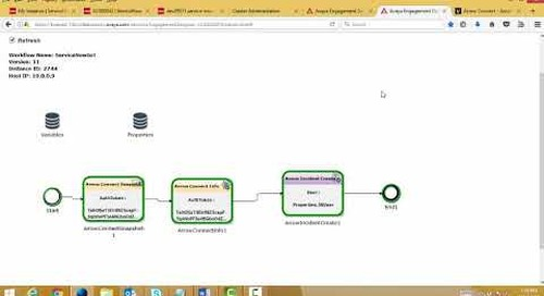 A demonstration of IoT, Breeze, and ServiceNow integration