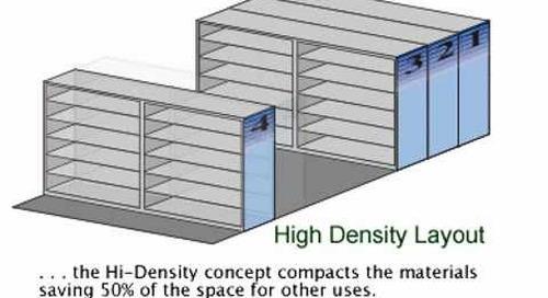 Hi density compact shelving filing systems Ph 1-800-803-1083