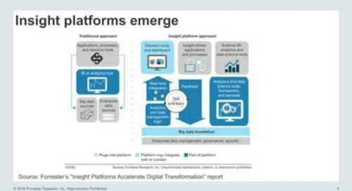 Latest Trends in Cloud Analytics: Getting more value with new ideas and modern alternatives