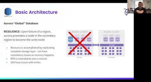 How Amazon Aurora Works | Amazon Aurora Architecture | Cloud Database Architecture