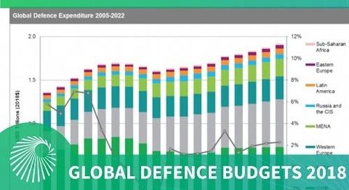 Jane's Defence Budgets - Global Budget Trends 2018