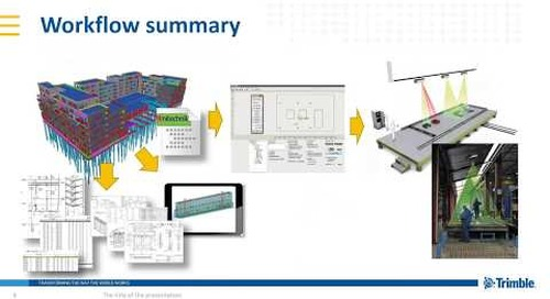 Prevent errors and produce precast faster with integrated Tekla - LAP laser solution