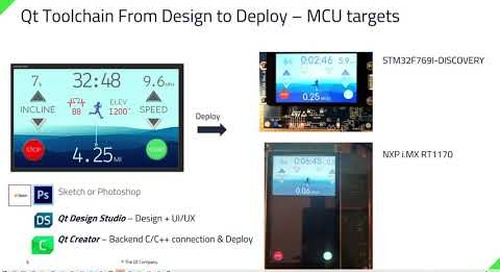 From MPU to MCU: On-hands Demo
