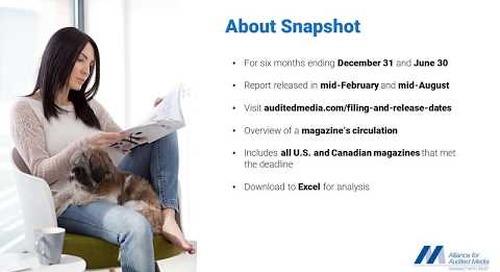 AAM's Magazine Snapshot Report