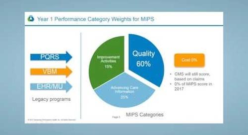 Maximize 2017 MIPS Scores - Take Action NOW!