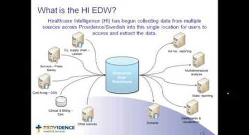 EDW101