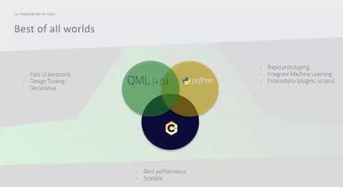 Welcome Meet Qt {Qt Virtual Tech Con 2020}
