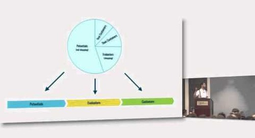 Mapping a Customer Journey That Drives Customer Growth - Ryan Engley