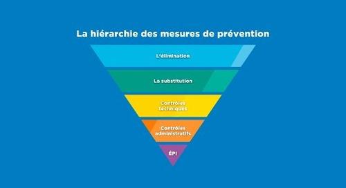 COVID-19 & le retour au travail: La hiérarchie des mesures de prévention