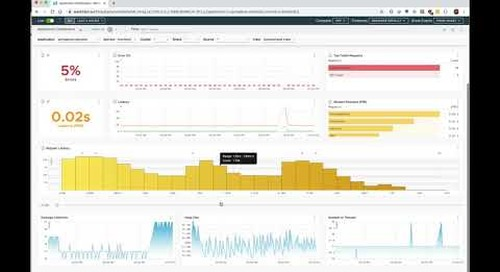 Tanzu Observability by Wavefront for Spring Boot Applications