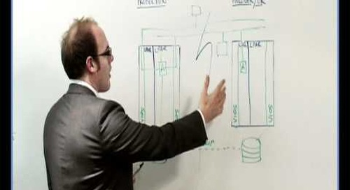 IBM Power Systems - High Availability on IBM Power AIX - Technical Strand