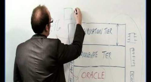 IBM Power Systems with Oracle - Marketing Strand