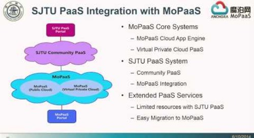 Anchora - Building a University Community PaaS Using Cloud Foundry (Cloud Foundry Summit 2014)
