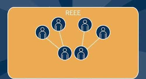 Introduction aux placements – Comprendre les différents genres de comptes