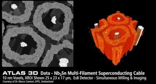 ZEISS ATLAS 3D - Simultaneous Milling and Imaging for FIB-SEM