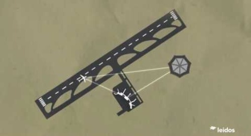 Leidos - Next Gen Flight Services: Oceanic