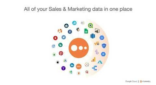 Unlock the potential of your marketing data for optimized ad spend