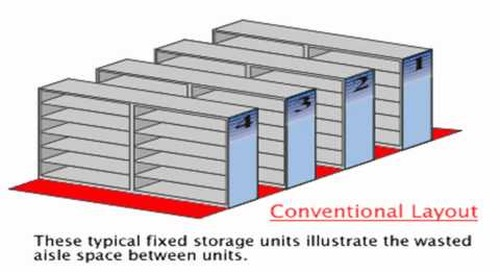 Build Smaller Buildings Lease Less Space Reduce Eliminate Off Site Storage www.HDfiles.com