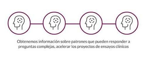 Coded Data Linking (Spanish)