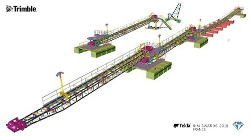 Tekla France BIM Awards 2018 - SODRAMEC : Ensemble de convoyeurs flottants