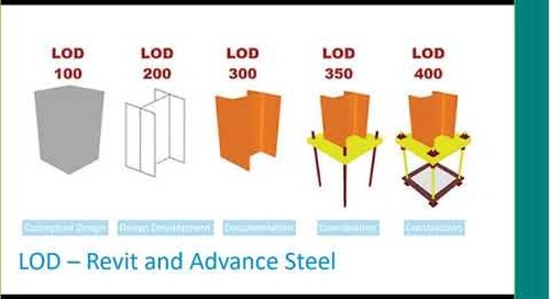 ASCENT Webcast: A Coming Convergence? Revit 2019 and Advance Steel Interoperability