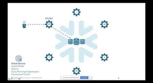 Snowflake Live Product Demo (Polish)