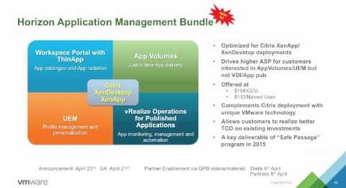 Arrow ECS and VMware: Partner Short and Snappy - April 2015
