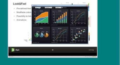 Qt Data Visualization & Charts