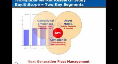 Transportation Management Systems (TMS) Study Sales Video.mp4
