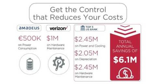 Get the Control That Reduces Your Costs