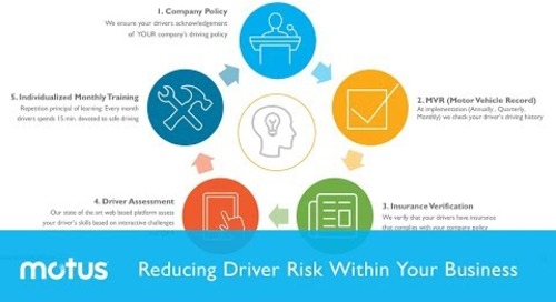 Reducing Driver Risk Within Your Business