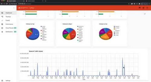 TechTalk | Day Two Operations with Enterprise-Class Multi-Cloud Network Visibility – What's New?