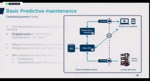 QtWS16- Introducing Predictive Maintenance, Adrien Leravat, Witekio