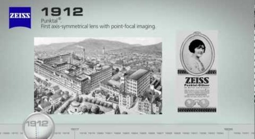 ZEISS celebrates 100 years of Better Vision