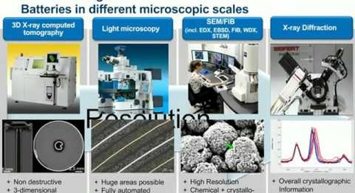ZEISS Webinar: Microscopy for Emerging Technologies