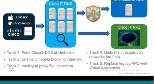 Cisco Cloud Security Coffee Hour: Cisco's use of Umbrella