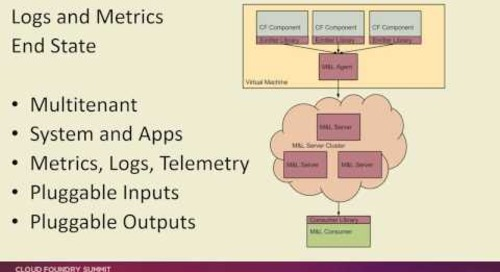 James Bayer - Cloud Foundry Roadmap (Cloud Foundry Summit 2014)