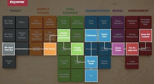 Adding Configurability to the Predictive Modeling Process