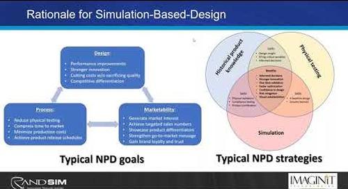 IMAGINiT and Simulation Based Design Optimization