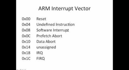 Raspberry Pi - ARM Processor Modes