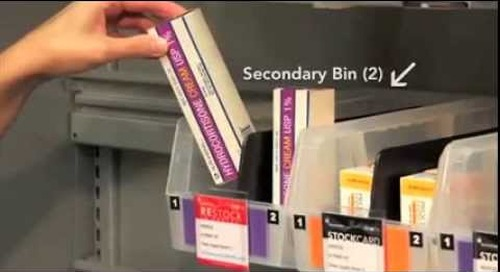 StockBox KanBan System For Medical Supplies | Two-Bin Inventory Management