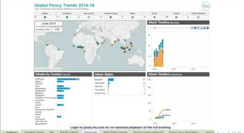 [EXTRACT] Intelligence Briefing: Global Piracy Trends