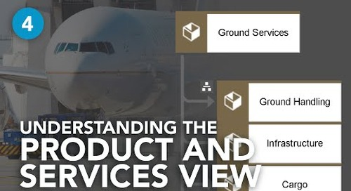 Understanding the PRODUCT AND SERVICES VIEW with ARIS - Part 4/5